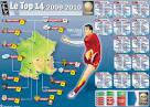 Le calendrier du TOP 14 pour la saison 2009-2010 - 10/07/2009.