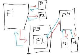 A Frame Designs by C Uwp Frame In Frame Back Handeling Stack Overflow