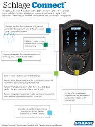 schlage connect infographic port png