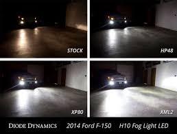 2015 f150 led fog lights f150 h10 led fog light for your 1999 2018 ford f 150 pair by diode