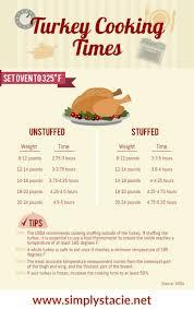 thanksgiving roast turkey recipe the 25 best how to roast turkey ideas on pinterest