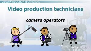 video production technician education and career roadmap