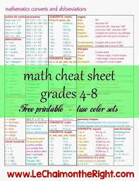 math cheat sheet anyways here are some free math printables to help you survive