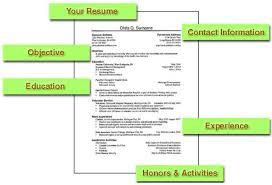 Best Way To Create A Resume by How To Make Your Resume Stand Out Best Template Collection