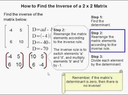 how to find the inverse of a matrix youtube