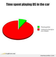 Ds Memes - time spent playing ds in the car by ben meme center