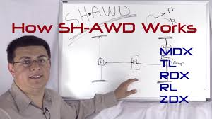 lexus atc vs audi quattro vs acura sh awd how sh awd works acura u0027s awd system explained youtube