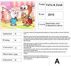 cartoon report card yaya and zouk by cyberfox on deviantart