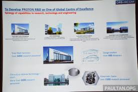 geely proton r u0026d to be a global centre of excellence