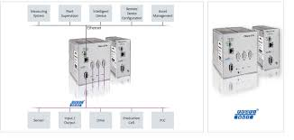 pbpro eth one and multichannel remote interfaces