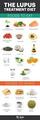 7 natural lupus treatments and remedies remedies natural and