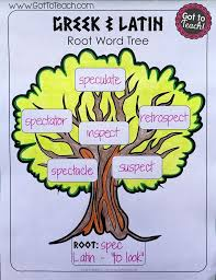 what is the latin root meaning light 91 best greek latin roots images on pinterest english language