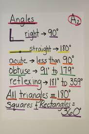 fsot essay sample 36 best hiset practice test images on pinterest high schools math anchor charts