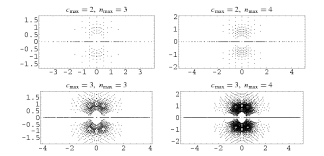 polynomial roots from wolfram mathworld