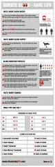 18 best blood infographics images on pinterest blood donation