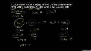 buffer solution ph calculations video khan academy