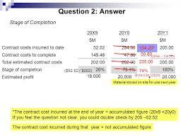 building material cost calculator estimator 1 99 26 57 construction contract question 1 construction contract suppose
