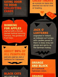halloween facts facts halloween glendalehalloween