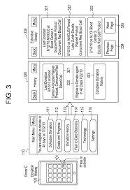 Origination Of Halloween by Patent Us8676600 Mobile Applications For Blood Centers Google