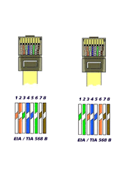 ethernet cable connection modem netgear wiring diagram reference