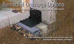 Interior Perimeter Drainage System Remedial Drainage Options Interior Drainage Systems Can