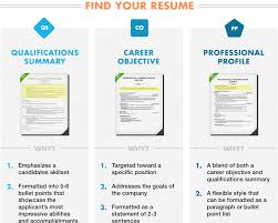 Filling Out A Resume Online by 103 Resume Writing Tips And Checklist Resume Genius