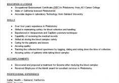 Phlebotomy Sample Resume by Winsome Inspiration Phlebotomy Resume 4 Phlebotomist Resume Sample