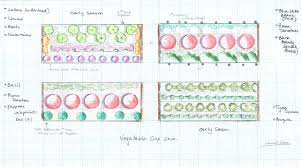vegetable garden plans zone 5 the garden inspirations