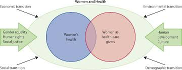 women s women and health the key for sustainable development the lancet