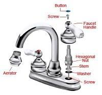 how to stop a leaky faucet in the kitchen fix a leaky faucet concept repairs faucets horssols com