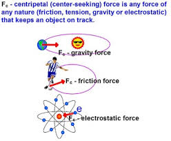 circular motion centripetal force u0026 acceleration review test prep