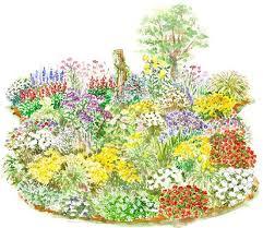 35 best landscape design plans images on pinterest garden ideas
