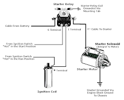 start solenoid wiring wiring diagrams schematics