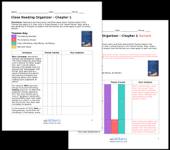 the great gatsby study guide from litcharts the creators of