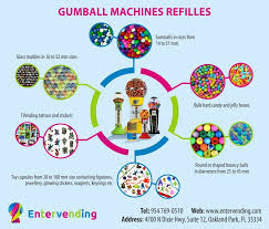 Where Can I Buy Gumballs Buy Gumball Machines Vending Toys Bouncy Balls And Candy Online
