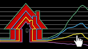 global house prices location location location