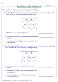 venn diagram word problems worksheets two sets