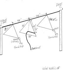75 meter delta loop beam