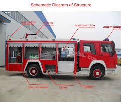 china fire truck types of fire trucks beiben 6x4 15cbm water fire