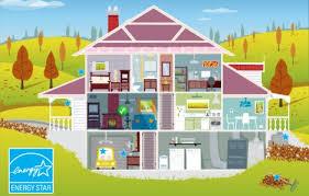energy efficient homes asheville energy efficient homes asheville nc real estate