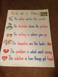 72 best story elements images on pinterest teaching