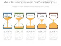 executive development succession planning development ppt slide