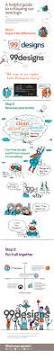 731 best infographic design images on pinterest layout design