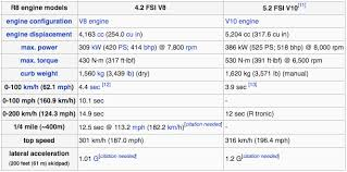 audi car specifications audi r8 specifications