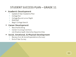 Job Shadowing Resume by Regional District 15 Student Success Planning Ppt Video