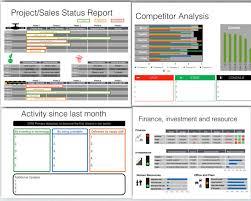 fleet report template board report template keynote