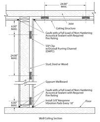 Sound Insulation Basement Ceiling by 39 Best Soundproofing Products Images On Pinterest Sound