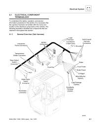 1 electrical component terminology 1 general overview cab
