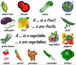 vegetables clipart with names clipartxtras