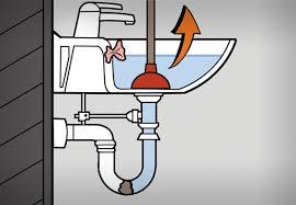 abfluss richtig reinigen u2013 tipps und tricks von obi